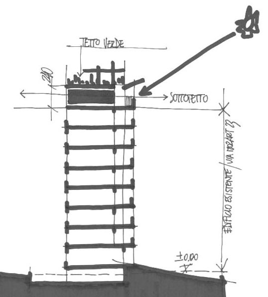 Social Housing Cinisello Balsamo